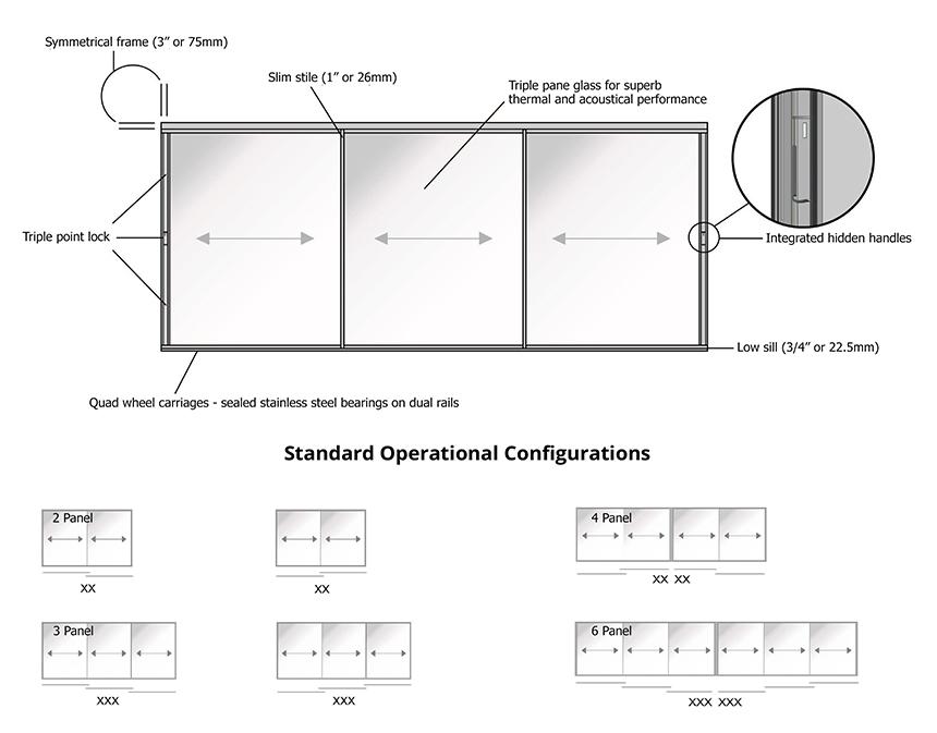 CLR multi slide Configurations
