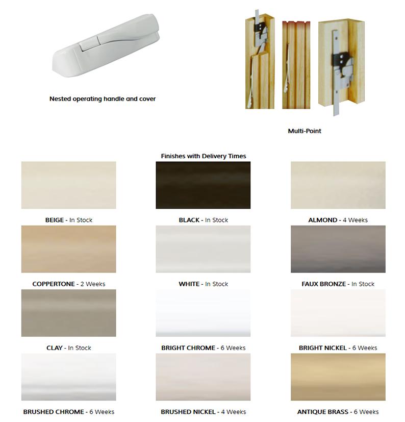 Aluminum Clad Wood Windows Hardware
