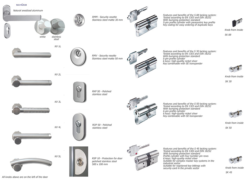 Elite Plus Exterior Door Hardware Selection Locks Handles