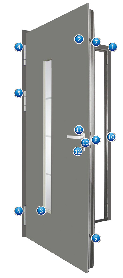 Elite Plus Exterior Door Features