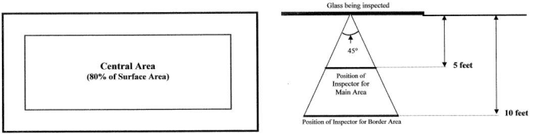 Visual Inspection Criteria - Visual Aid