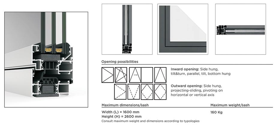 5 Star Aluminum - Opening Possibilities