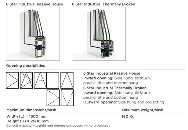 6 Star Aluminum - Opening Possibilities