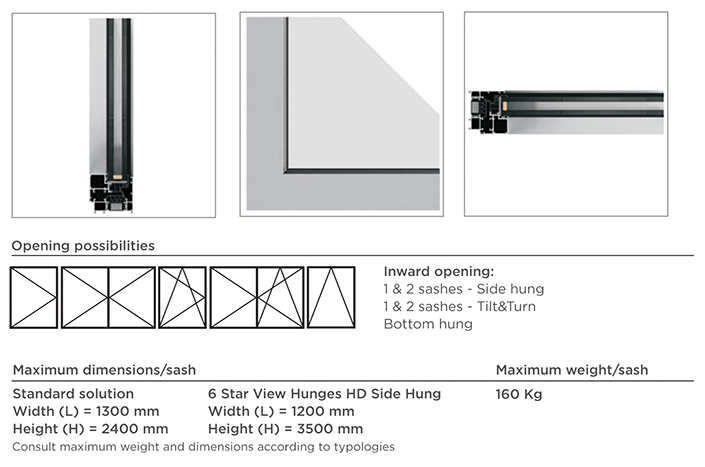 6 Star View Aluminum Opening Possibilities